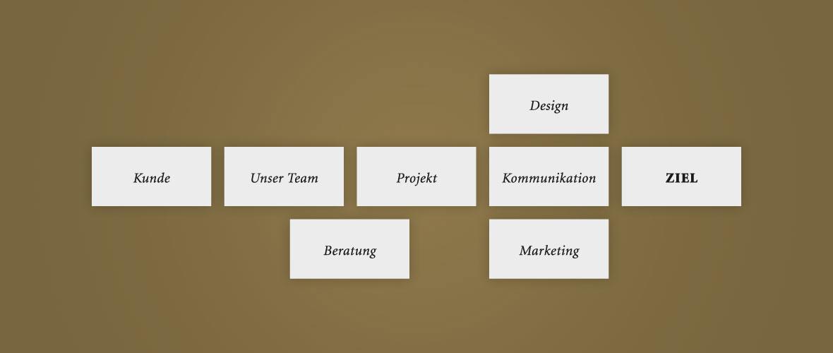Intro_Grafik